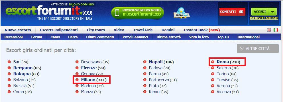 Эскорт работа в Италии
